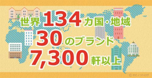 世界134ヵ国・地域に30のブランド、7,300軒以上のホテル
