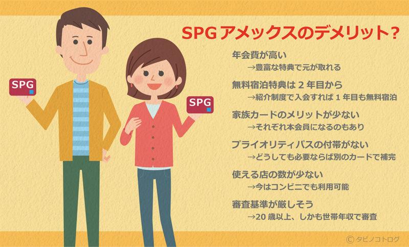 SPGアメックスのデメリット
