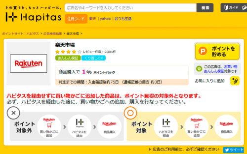 ハピタスの楽天市場のページ